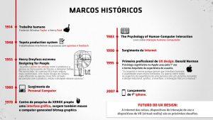 historia-ux-design
